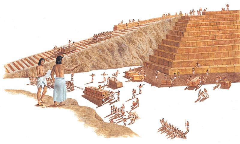 Пирамиды строительство